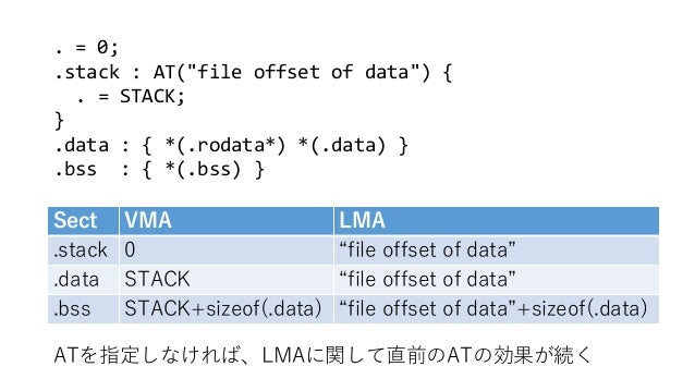 """. = 0; .stack : AT(""""file offset of data"""") { . = STACK; } .data : { *(.rodata*) *(.data) } .bss : { *(.bss) } Sect VMA LMA ..."""