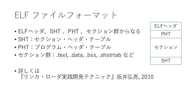 ELF ファイルフォーマット • ELFヘッダ、SHT 、PHT 、セクション群からなる • SHT:セクション・ヘッダ・テーブル • PHT:プログラム・ヘッダ・テーブル • セクション群:.text, .data, .bss, .shstr...