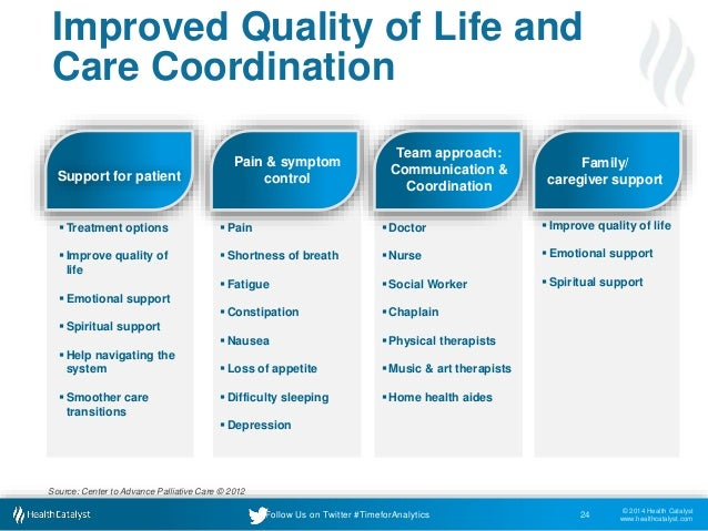 patient safety quality care improvement case study Your partner for global healthcare solutions improving the quality for patient safety, quality and care case study 4: health and social care.