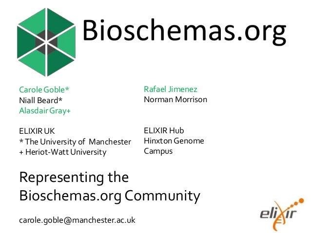Rafael Jimenez Norman Morrison ELIXIR Hub Hinxton Genome Campus Representing the Bioschemas.org Community carole.goble@man...