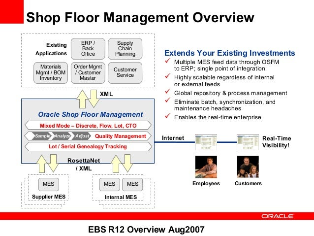 Oracle shop floor management user's guide.