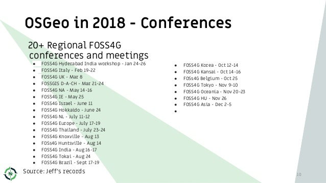 OSGeo in 2018 - Conferences 20+ Regional FOSS4G conferences and meetings ● FOSS4G Hyderabad India workshop - Jan 24-26 ● F...