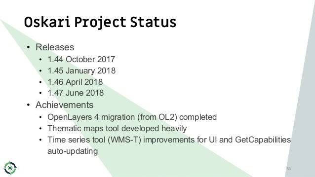 Oskari Project Status 53 • Releases • 1.44 October 2017 • 1.45 January 2018 • 1.46 April 2018 • 1.47 June 2018 • Achieveme...