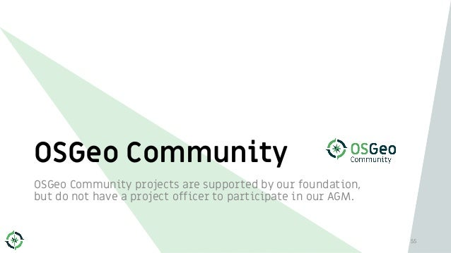 OSGeo Community OSGeo Community projects are supported by our foundation, but do not have a project officer to participate...