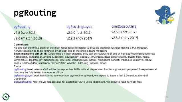 pgRouting 56 pgRouting v2.5 (sep 2017) v2.6 (march 2018) pgRoutingLayer v2.2.0 (oct 2017) v2.2.3 (nov 2017) osm2pgrouting ...