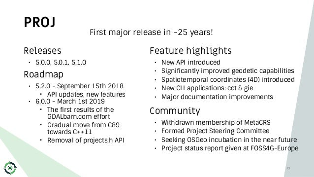PROJ 57 Releases • 5.0.0, 5.0.1, 5.1.0 Roadmap • 5.2.0 - September 15th 2018 • API updates, new features • 6.0.0 - March 1...