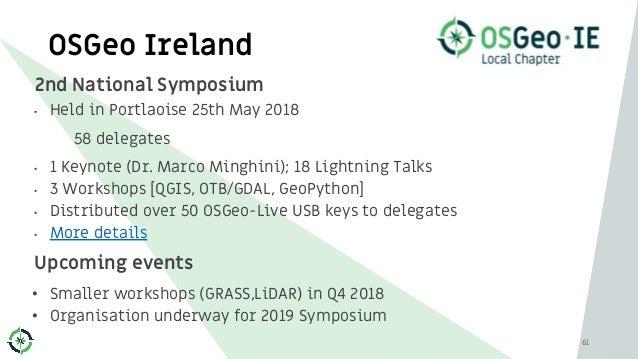 6161 OSGeo Ireland 2nd National Symposium • Held in Portlaoise 25th May 2018 58 delegates • 1 Keynote (Dr. Marco Minghini)...