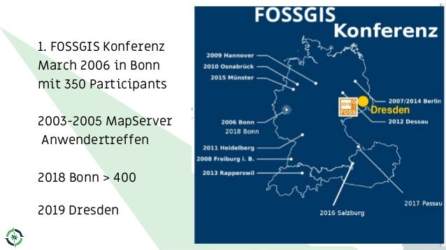 63 1. FOSSGIS Konferenz March 2006 in Bonn mit 350 Participants 2003-2005 MapServer Anwendertreffen 2018 Bonn > 400 2019 D...