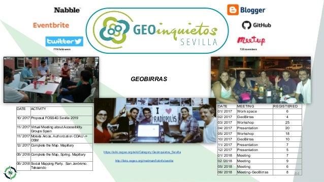 84 http://lists.osgeo.org/mailman/listinfo/sevilla https://wiki.osgeo.org/wiki/Category:Geoinquietos_Sevilla 735 members77...