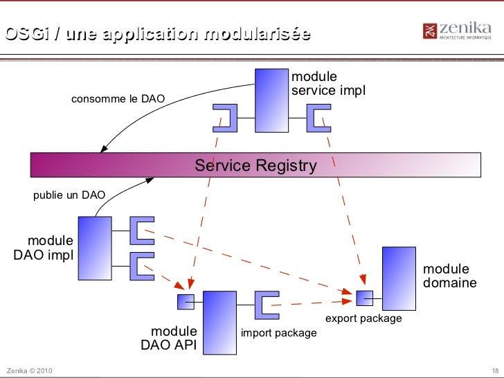 OSGi / une application modularisée                                                 module                                 ...