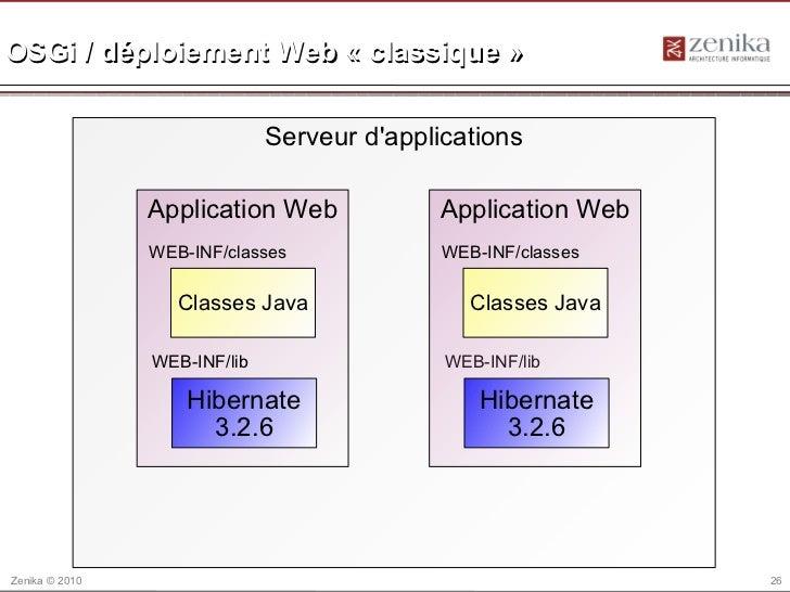 OSGi / déploiement Web « classique »                              Serveur dapplications                Application Web    ...