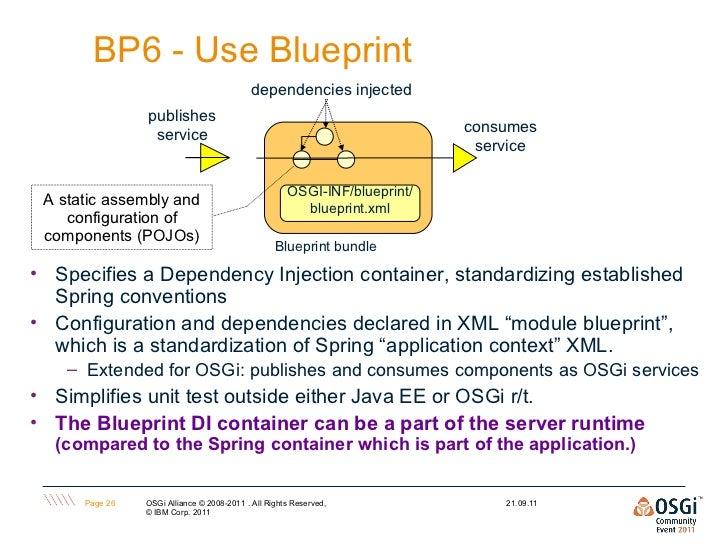 Osgi best practices tim ward 2011 26 bp6 use blueprint dependencies malvernweather Image collections