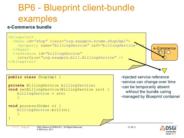 Osgi best practices tim ward 2011 28 bp6 blueprint client bundle malvernweather