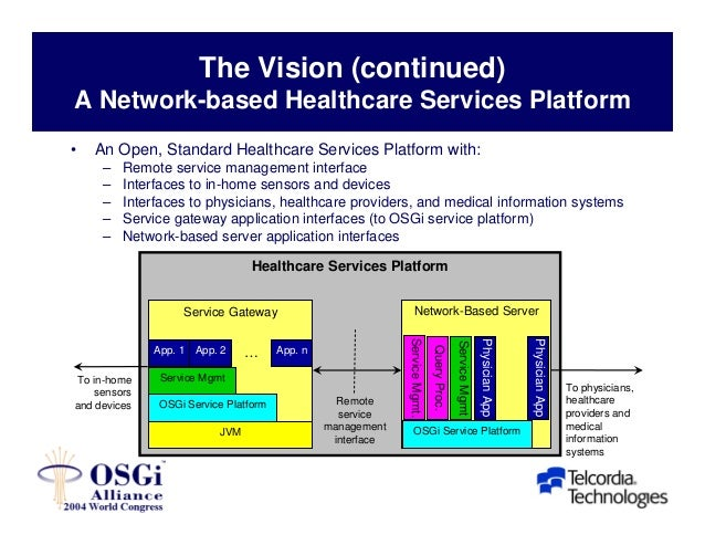 Osgi Service Platform In Healthcare Service Delivery And. Register A Domain Name Free For Life. Butler Medical Transport Software Design Firm. Self Storage In Corona Ca Empire Pest Control. 24 Hr Car Window Repair 2014 Jeep Patriot Mpg. Role Based Access Control Au Pair Jobs London. Periodic Table App Ipad 1999 Mazda Protege Es. Prepare For Retirement Conversion To Roth Ira. Colleges For Writing Majors U C Credit Union