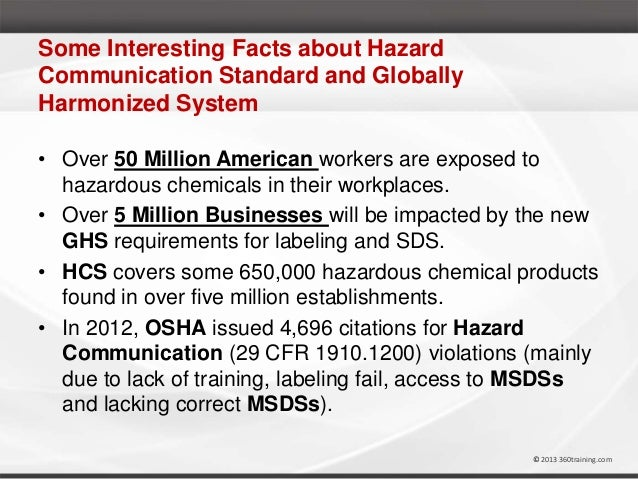 Basic facts about osha