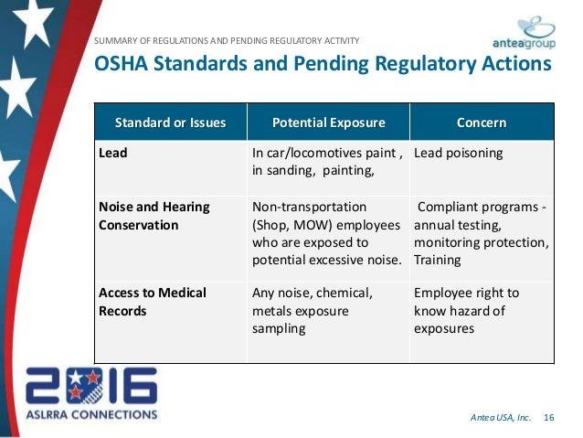 A Primer On Osha Regulations For Railroads