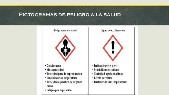Etiquetas Pictogramas De Seguridad