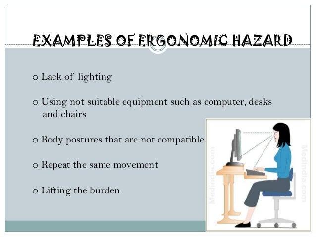 Ergonomics Symbols Erg...