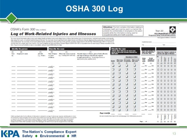 Osha logs how to do them right for Sharps injury log template