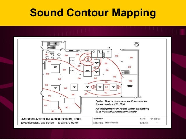 OSHA Noise and Hearing Conservation