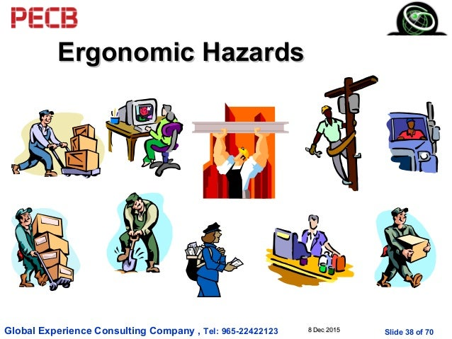 the application of ergonomics in occupational health and safety Introduction the field of ergonomics is broad occupational application • occupational safety and health administration: ergonomics can be defined simply as the study of work more specifically.
