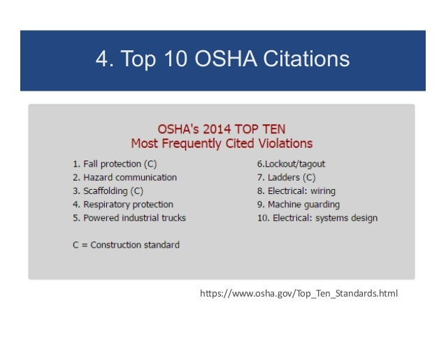 Osha Top 10 Issues For 2015 What Everyone Should Know