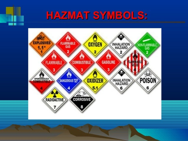 Wiring Diagram For Kenwood Kdc Mp4032 : Hazmat symbols and meanings free download playapk