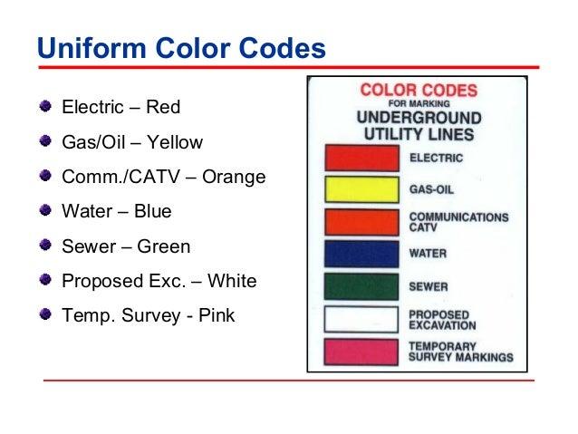 osha floor color coding chart images