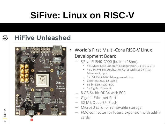 Open Source Hardware, Linux and RISC-V
