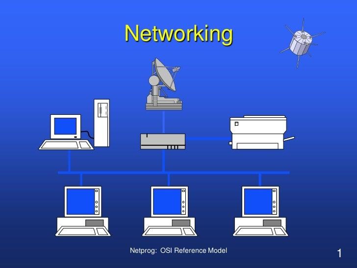 Netprog:  OSI Reference Model<br />Networking<br />