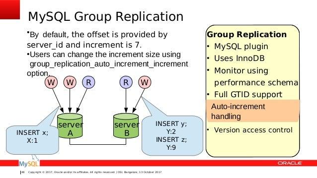 MySQL InnoDB Cluster and Group Replication - OSI 2017 Bangalore