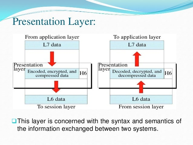 osi transport model A layered approach: the osi reference model [left column] divides  transport  protocols for moving data fit into layer 4 and applications (such.
