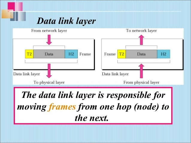 data link layer This definition explains the meaning of data link layer and how it enables the  transfer of data between nodes on a lan or a wan.