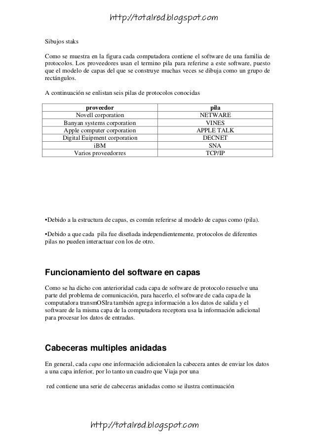 e387db42d Osi protocolos y capas