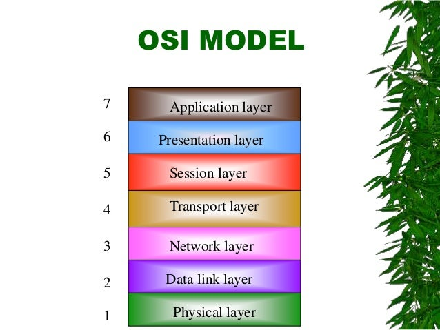 osi reference model Open systems interconnection model osi model definition - the open systems interconnection (osi) model is a conceptual and logical layout that defines.