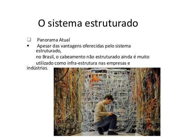 O sistema estruturado  Panorama Atual  Apesar das vantagens oferecidas pelo sistema estruturado, no Brasil, o cabeamento...