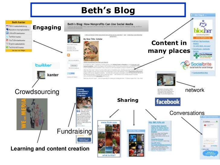 Engaging<br />Content in<br />many places<br />network<br />Sharing<br />Conversations<br />Crowdsourcing<br />Fundraising...