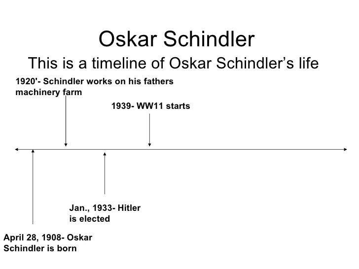 oskar schindler biography essay Free essays from bartleby | really positive attitudes according the schindler  india manager team's review on silvio, he is a very proactive, energetic and.