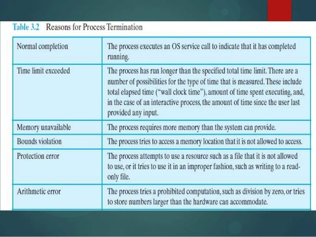 the description of the process of preceptorship Preceptor training and nurse retention by laurie squillaci msn, walden university, 2011 project study submitted in partial fulfillment of the requirements for the.