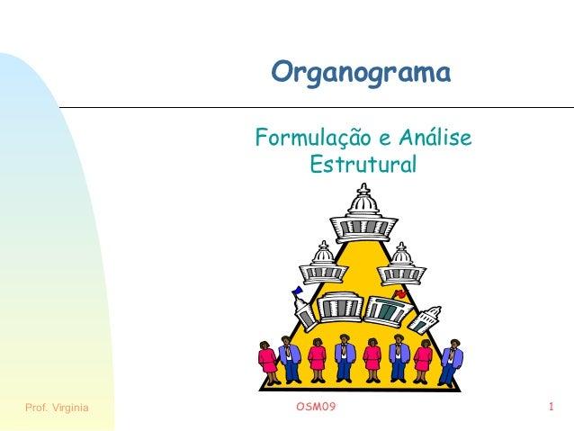 Organograma                 Formulação e Análise                     EstruturalProf. Virginia      OSM09               1