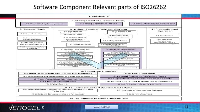 Iso Approval Of Automotive Software  ponents likewise Iccfasd Org Chart furthermore Post additionally  moreover Img Brushless. on steering system component