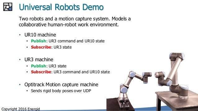 How to Design Distributed Robotic Control Systems