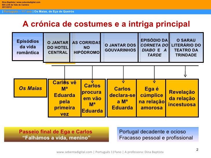 Os Maias_ sistematizacao Slide 2