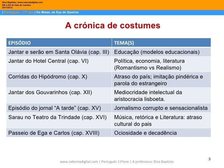 Os Maias_ sistematizacao Slide 3