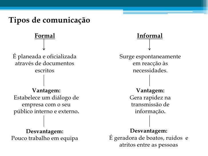 Comunicação Formal e Informal - comunicareinformar