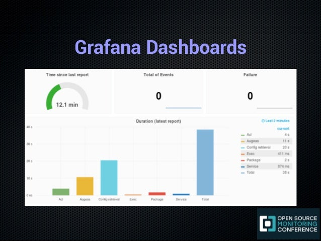 Monitoring MySQL with Prometheus and Grafana