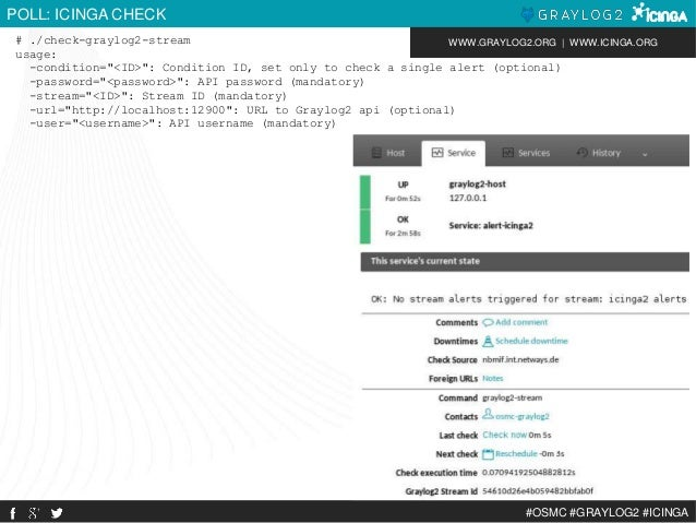 WWW.GRAYLOG2.ORG | WWW.ICINGA.ORG  #OSMC #GRAYLOG2 #ICINGA  POLL: ICINGA CHECK  # ./check-graylog2-stream  usage:  -condit...