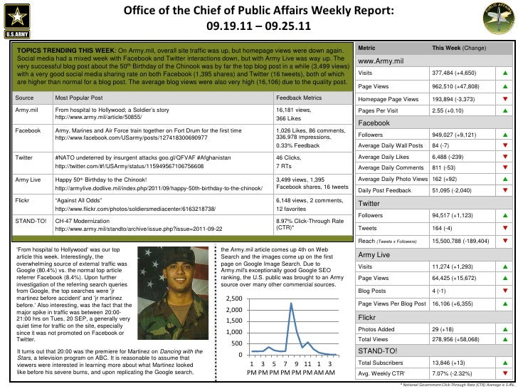 Office of the Chief of Public Affairs Weekly Report:                                                            09.19.11 –...