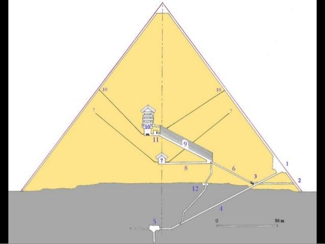 Dizem-nos que os escravos construíram as pirâmides usando rampas, roldanas, ferramentas de cobre, troncos de madeira, etc,...