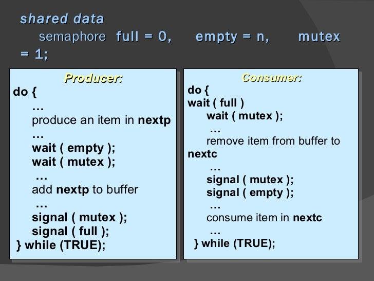 Producer Consumer Problem in C